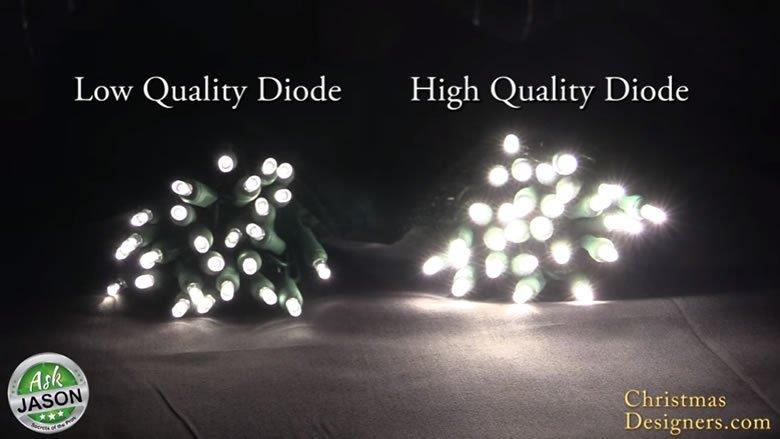 Diode Comparison