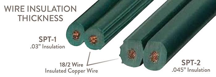 Wire Insulation SPT1 SPT2