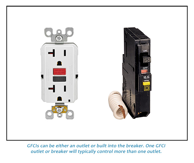 GFCI Outlet and Breaker